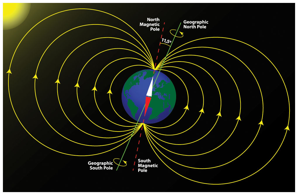 earth magnetic field lines